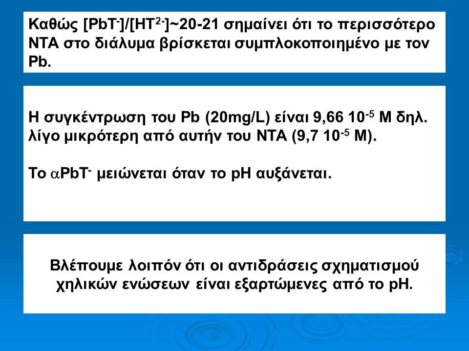 Καθώς [PbT-]/[HT2-]~20-21 σημαίνει ότι το περισσότερο ΝΤΑ στο διάλυμα βρίσκεται συμπλοκοποιημένο με τον Pb.